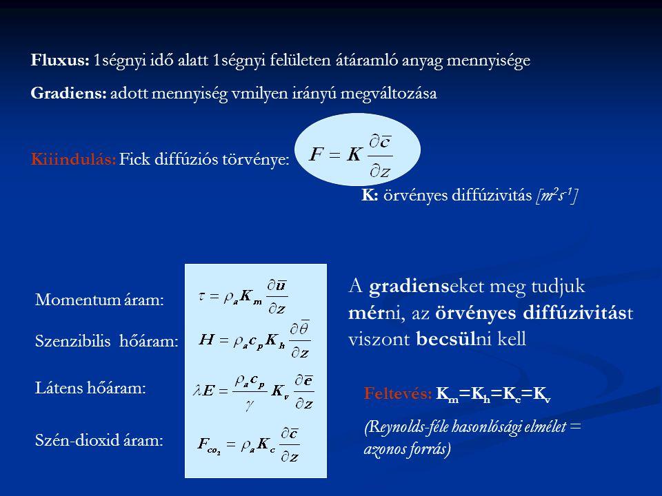 Fluxus: 1ségnyi idő alatt 1ségnyi felületen átáramló anyag mennyisége