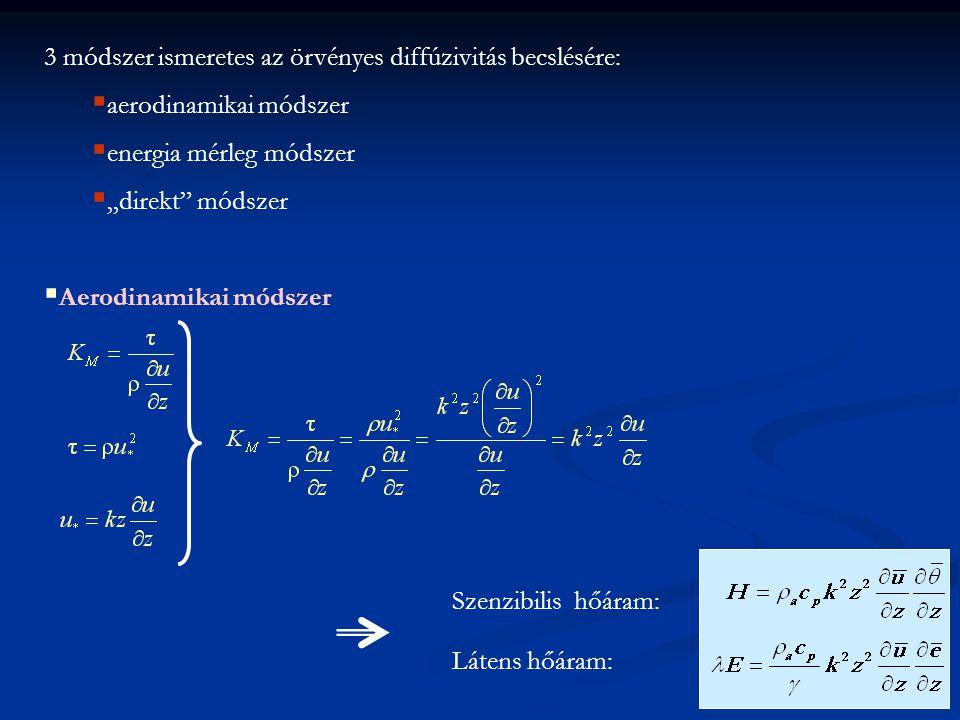 3 módszer ismeretes az örvényes diffúzivitás becslésére: