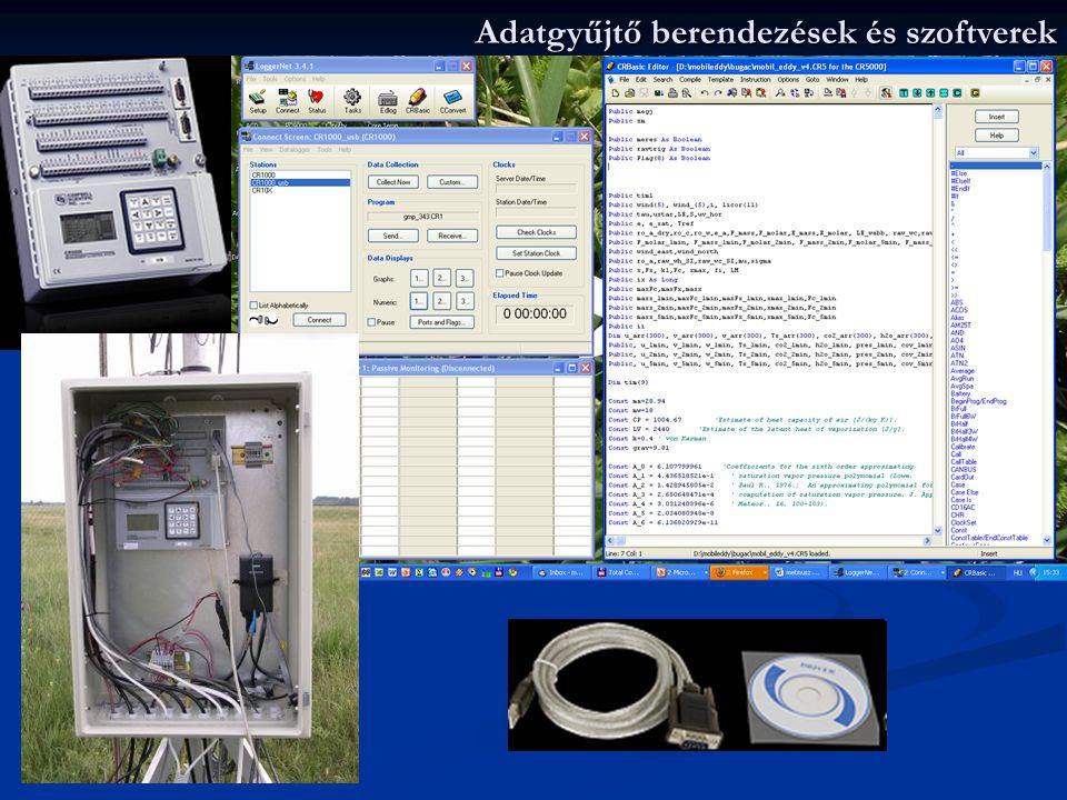 Adatgyűjtő berendezések és szoftverek
