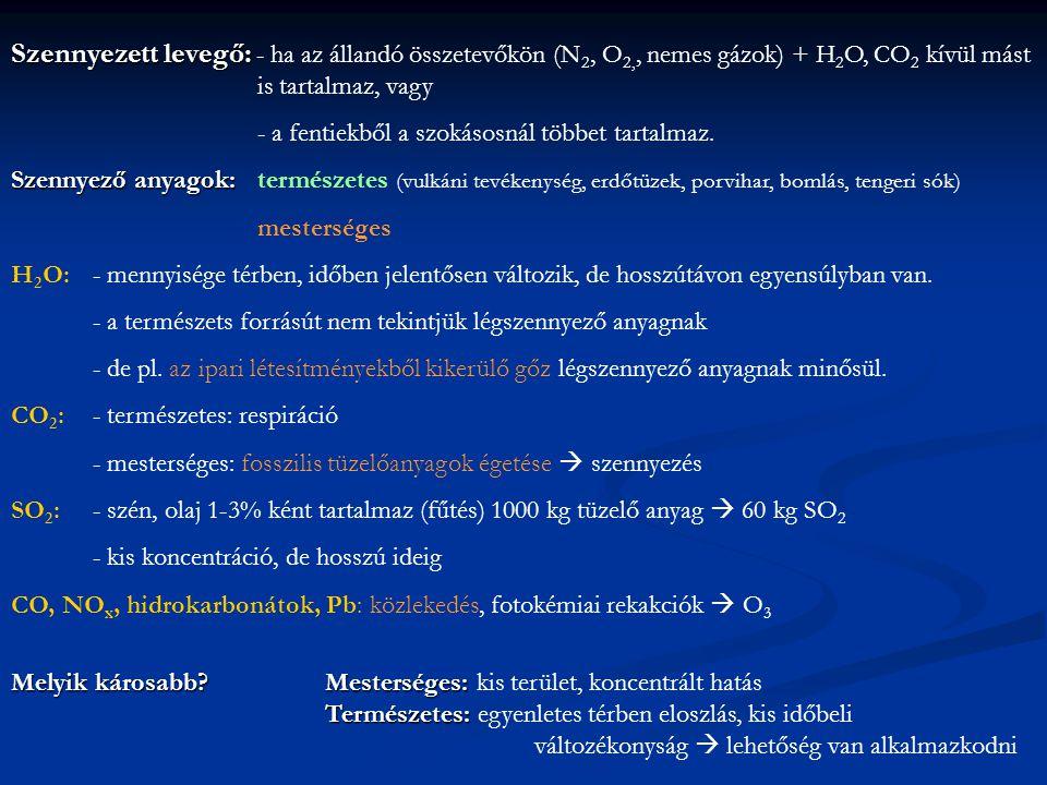 Szennyezett levegő: - ha az állandó összetevőkön (N2, O2,, nemes gázok) + H2O, CO2 kívül mást is tartalmaz, vagy