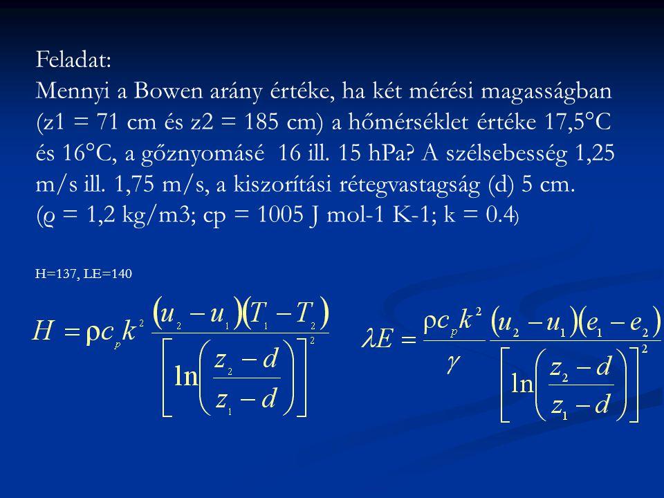 (ρ = 1,2 kg/m3; cp = 1005 J mol-1 K-1; k = 0.4)