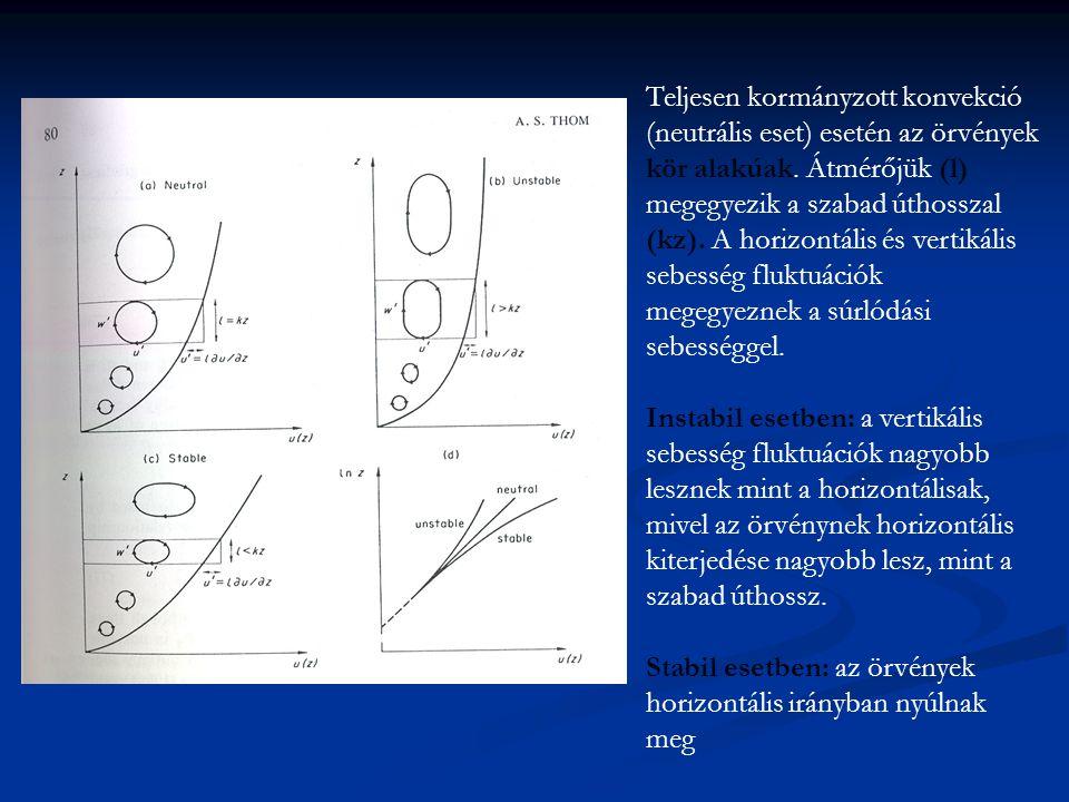 Teljesen kormányzott konvekció (neutrális eset) esetén az örvények kör alakúak. Átmérőjük (l) megegyezik a szabad úthosszal (kz). A horizontális és vertikális sebesség fluktuációk megegyeznek a súrlódási sebességgel.