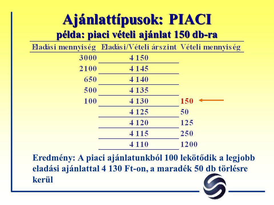 Ajánlattípusok: PIACI példa: piaci vételi ajánlat 150 db-ra