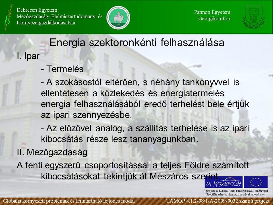 Energia szektoronkénti felhasználása