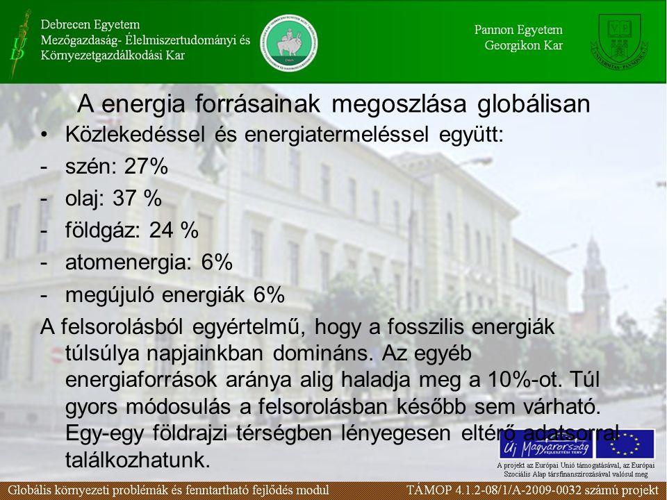 A energia forrásainak megoszlása globálisan