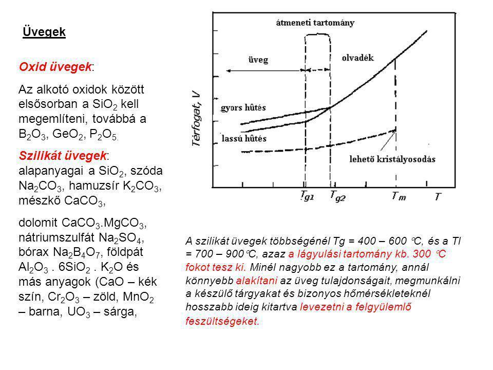 Üvegek Oxid üvegek: Az alkotó oxidok között elsősorban a SiO2 kell megemlíteni, továbbá a B2O3, GeO2, P2O5.