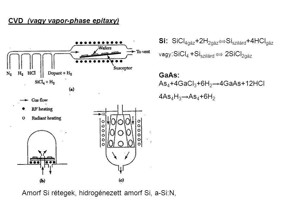 CVD (vagy vapor-phase epitaxy)