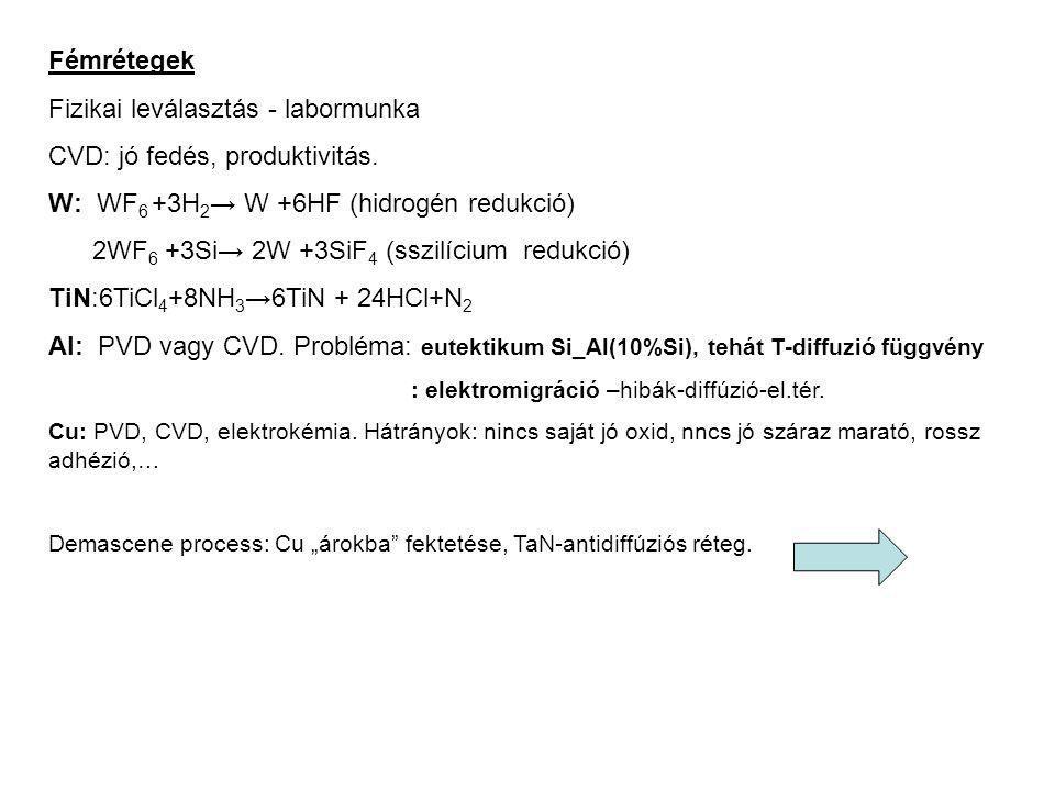 Fizikai leválasztás - labormunka CVD: jó fedés, produktivitás.
