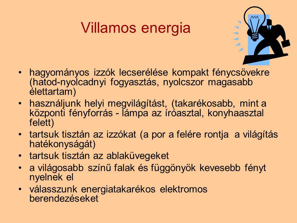 Villamos energia hagyományos izzók lecserélése kompakt fénycsövekre (hatod-nyolcadnyi fogyasztás, nyolcszor magasabb élettartam)
