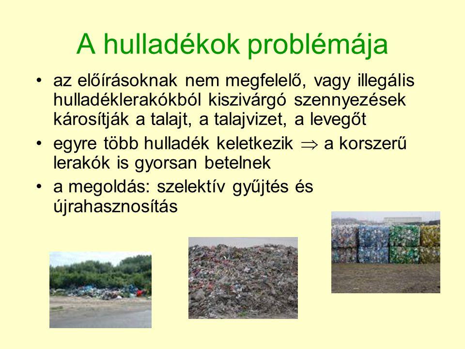 A hulladékok problémája