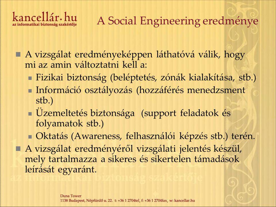 A Social Engineering eredménye