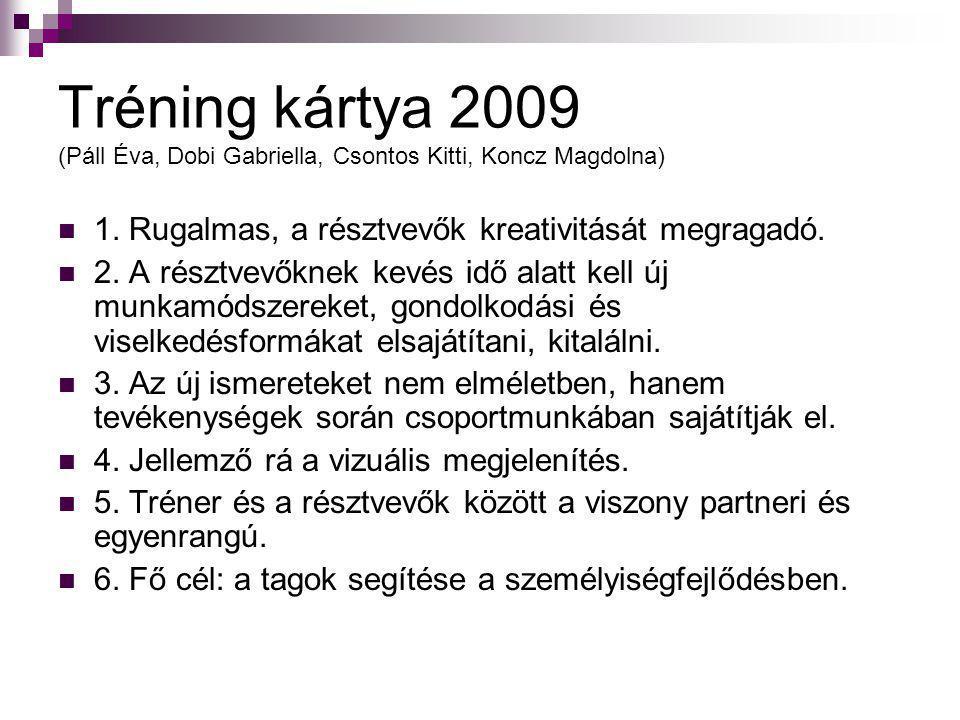 Tréning kártya 2009 (Páll Éva, Dobi Gabriella, Csontos Kitti, Koncz Magdolna)