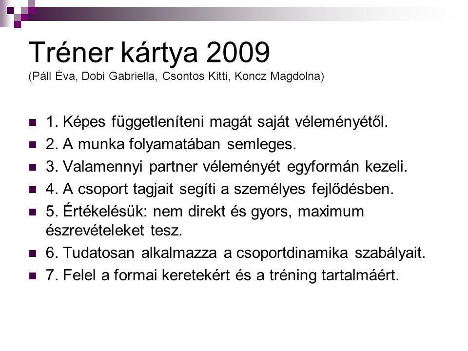 Tréner kártya 2009 (Páll Éva, Dobi Gabriella, Csontos Kitti, Koncz Magdolna)