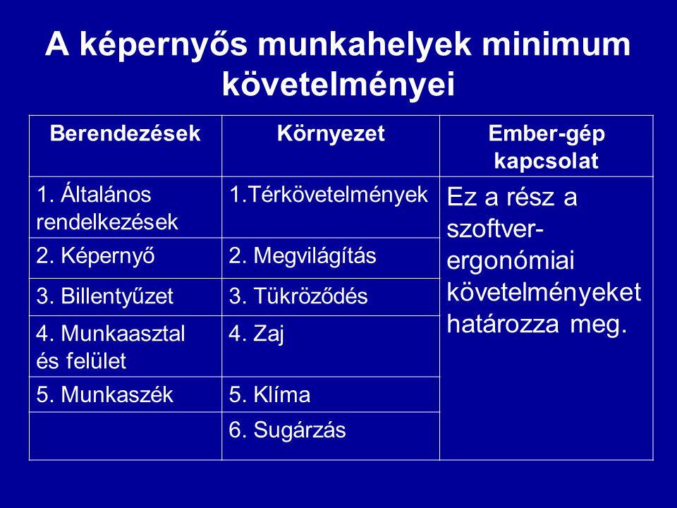 A képernyős munkahelyek minimum követelményei