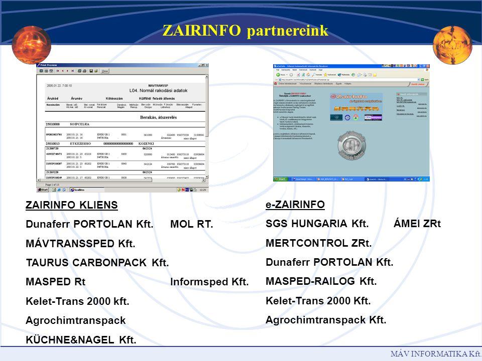ZAIRINFO partnereink ZAIRINFO KLIENS e-ZAIRINFO