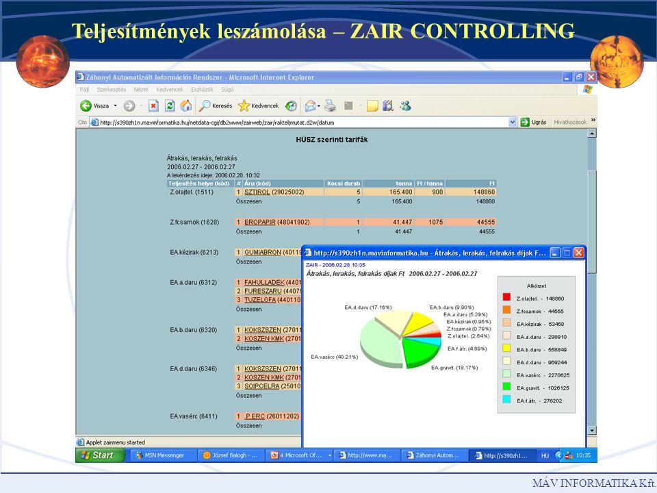 Teljesítmények leszámolása – ZAIR CONTROLLING