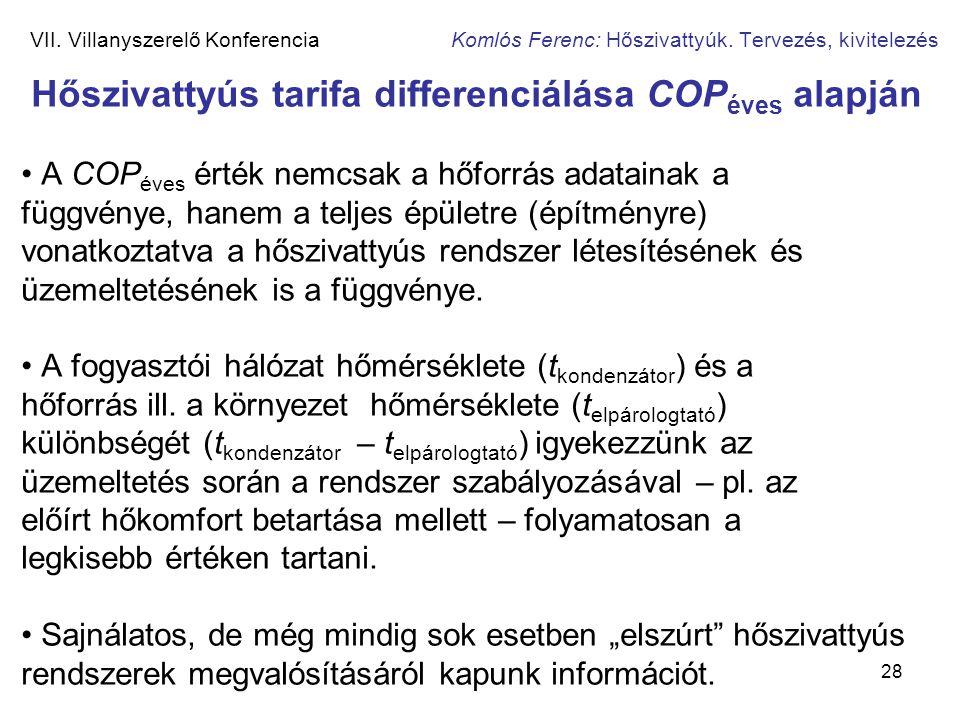Hőszivattyús tarifa differenciálása COPéves alapján