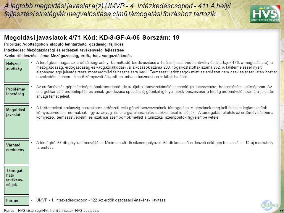 Megoldási javaslatok 4/71 Kód: KD-8-GF-A-06 Sorszám: 19