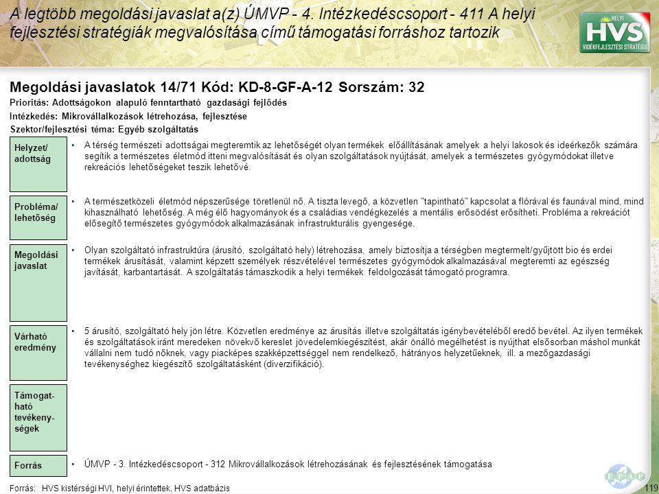 Megoldási javaslatok 14/71 Kód: KD-8-GF-A-12 Sorszám: 32