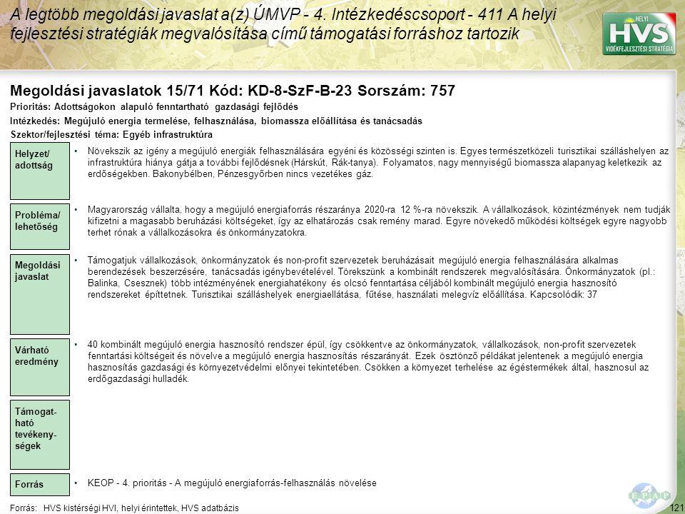 Megoldási javaslatok 15/71 Kód: KD-8-SzF-B-23 Sorszám: 757
