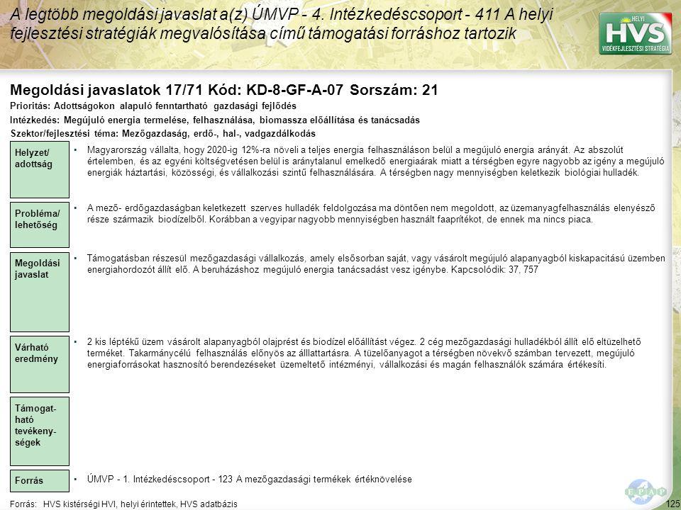Megoldási javaslatok 17/71 Kód: KD-8-GF-A-07 Sorszám: 21