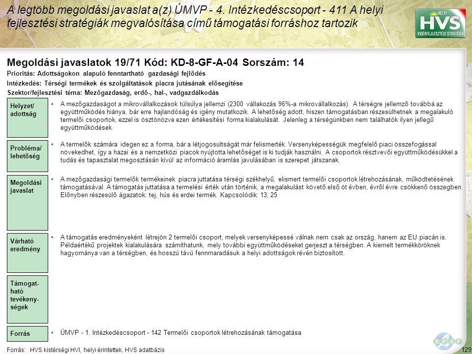 Megoldási javaslatok 19/71 Kód: KD-8-GF-A-04 Sorszám: 14