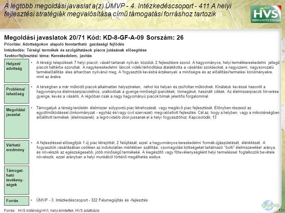 Megoldási javaslatok 20/71 Kód: KD-8-GF-A-09 Sorszám: 26