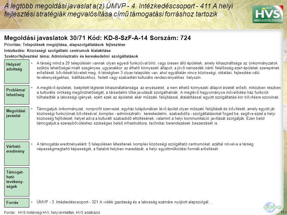 Megoldási javaslatok 30/71 Kód: KD-8-SzF-A-14 Sorszám: 724