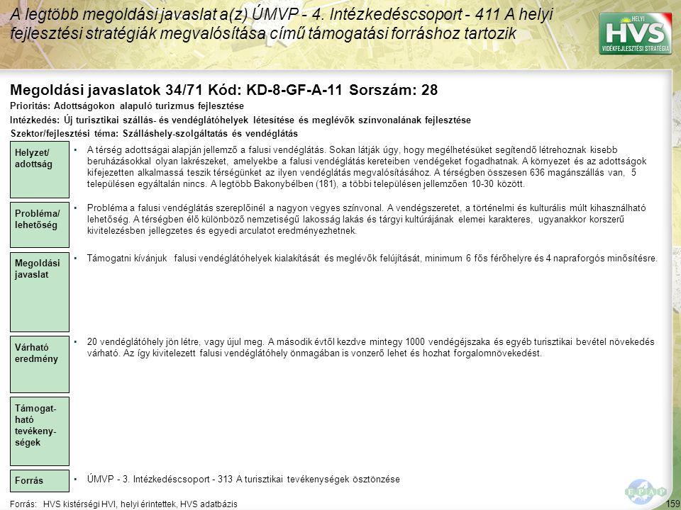 Megoldási javaslatok 34/71 Kód: KD-8-GF-A-11 Sorszám: 28