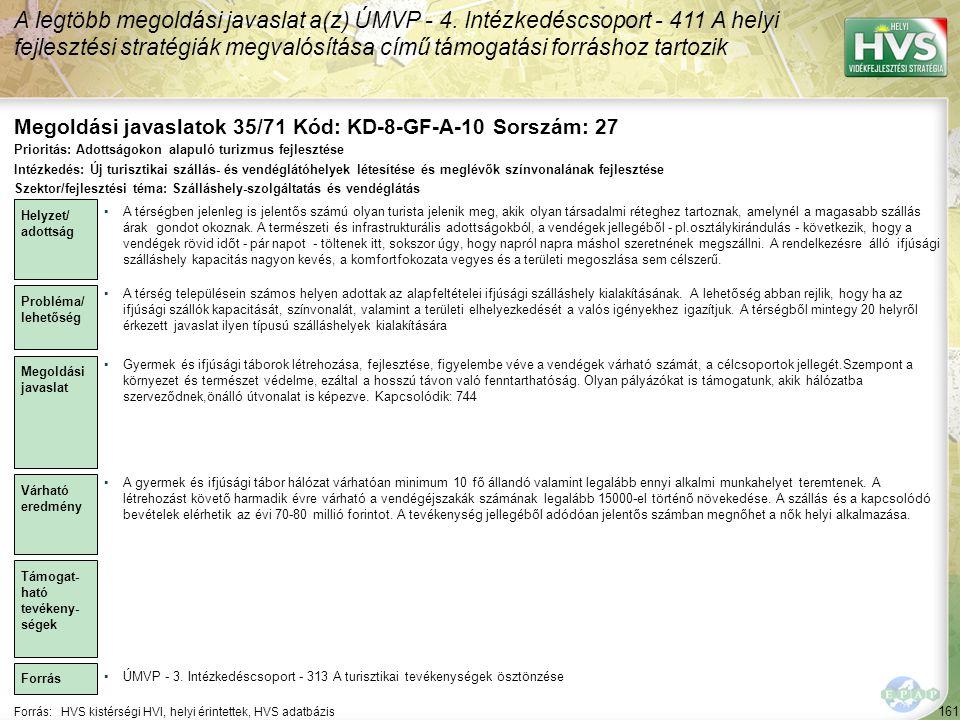 Megoldási javaslatok 35/71 Kód: KD-8-GF-A-10 Sorszám: 27