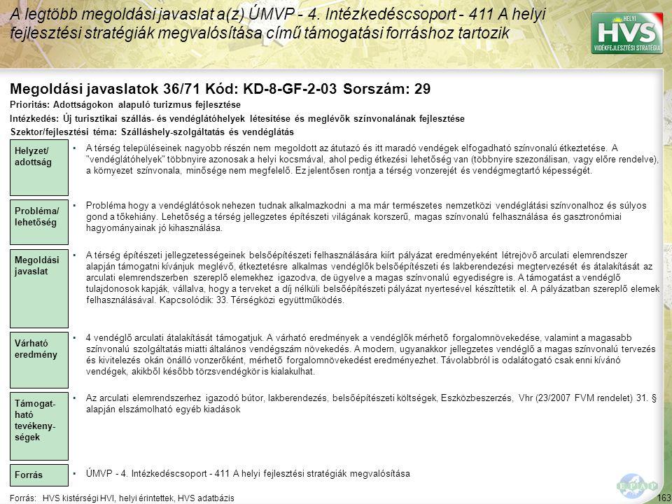 Megoldási javaslatok 36/71 Kód: KD-8-GF-2-03 Sorszám: 29