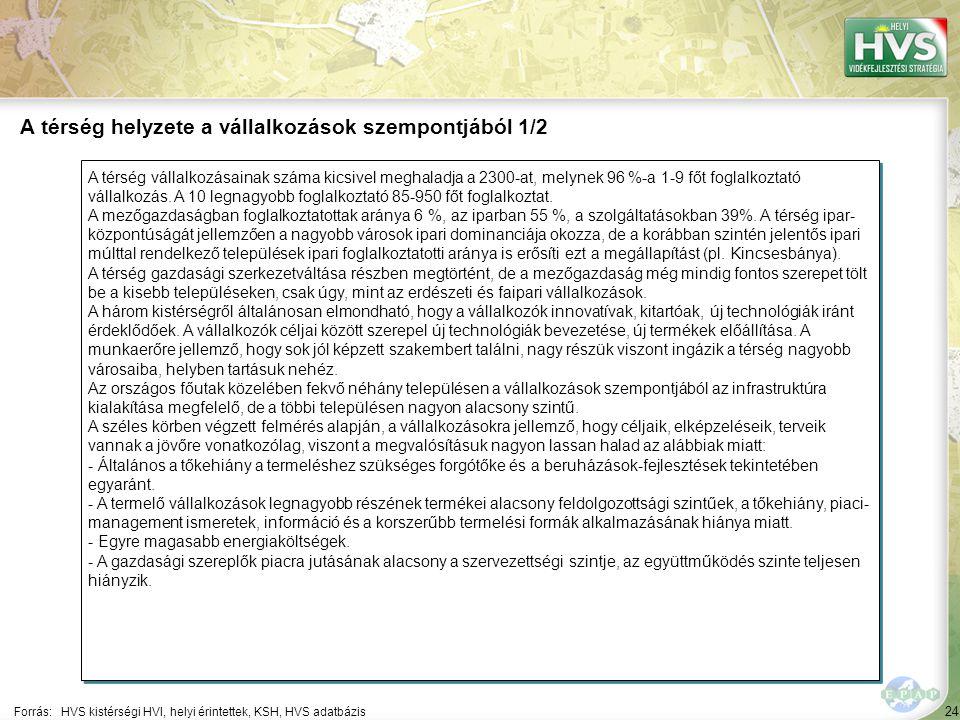 A térség helyzete a vállalkozások szempontjából 2/2