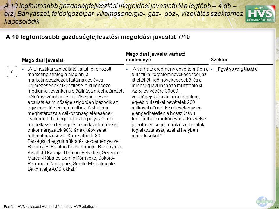 A 10 legfontosabb gazdaságfejlesztési megoldási javaslat 8/10