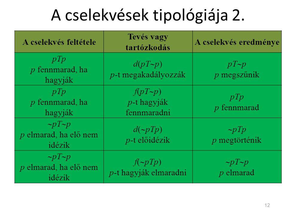 A cselekvések tipológiája 2.