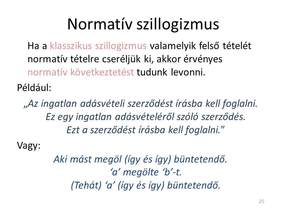 Normatív szillogizmus