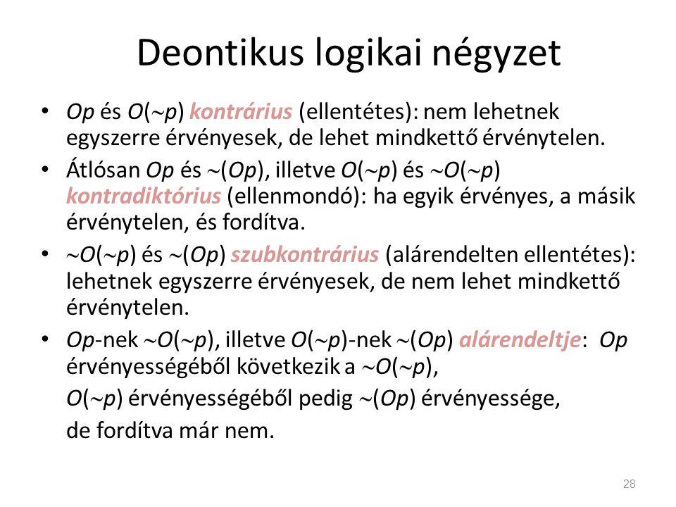 Deontikus logikai négyzet