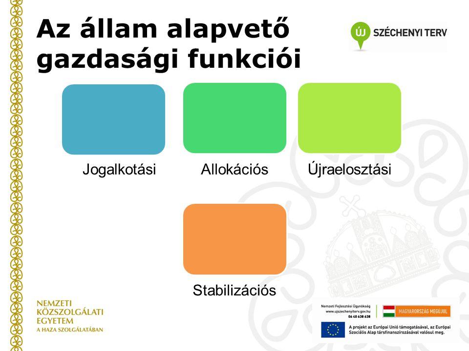 Az állam alapvető gazdasági funkciói