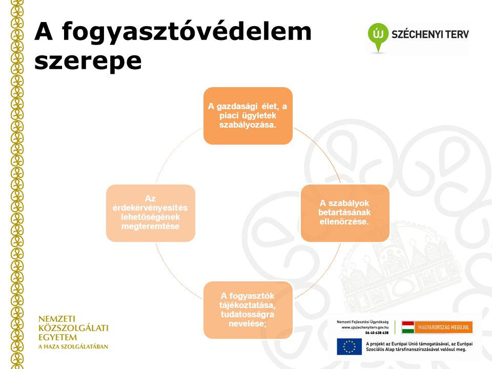 A fogyasztóvédelem szerepe
