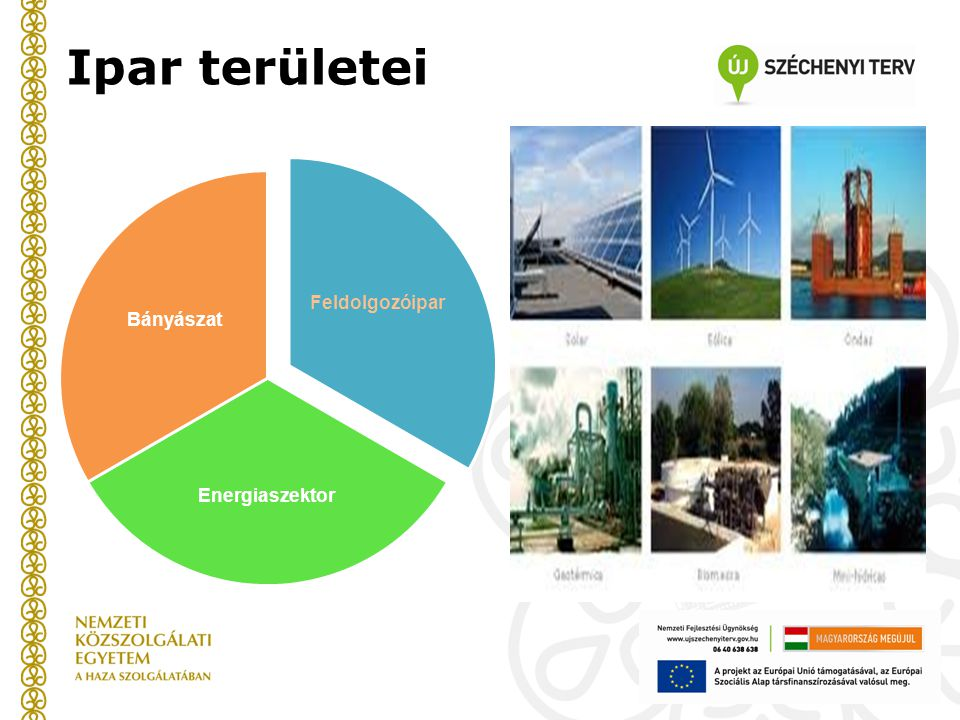 Ipar területei Feldolgozóipar Bányászat Energiaszektor