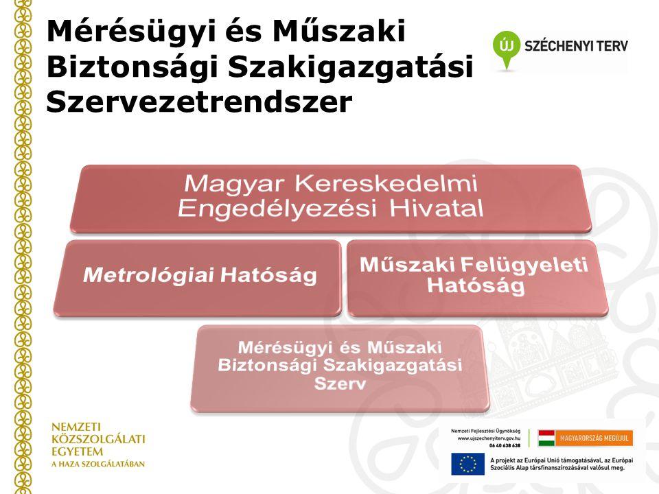 Mérésügyi és Műszaki Biztonsági Szakigazgatási Szervezetrendszer