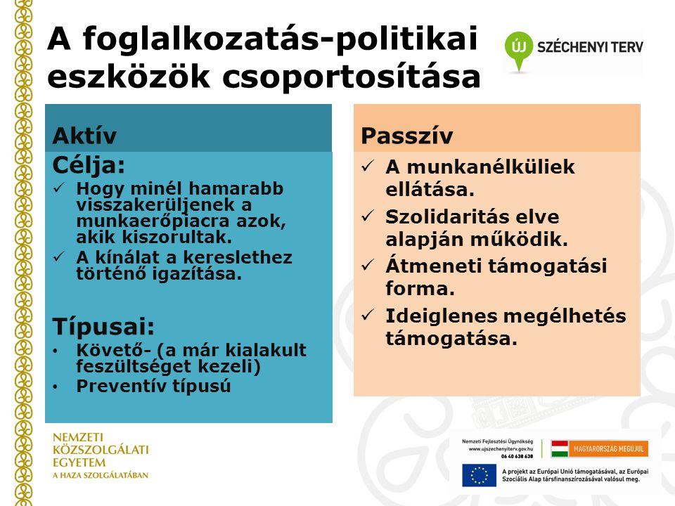 A foglalkozatás-politikai eszközök csoportosítása