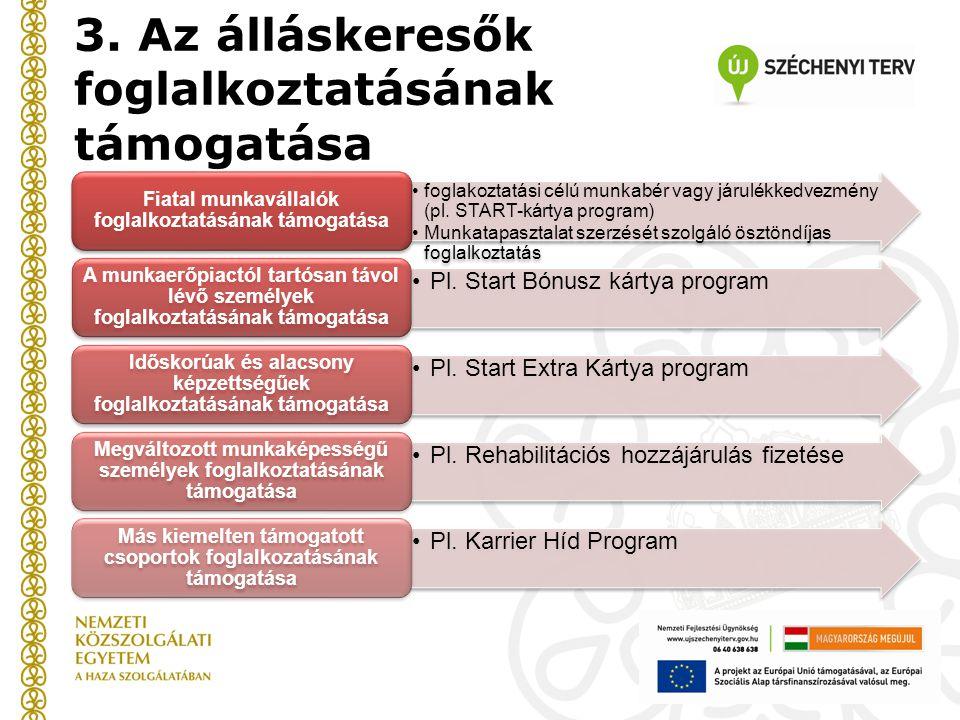 3. Az álláskeresők foglalkoztatásának támogatása