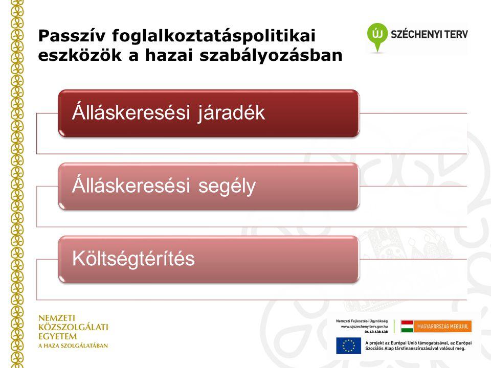 Passzív foglalkoztatáspolitikai eszközök a hazai szabályozásban