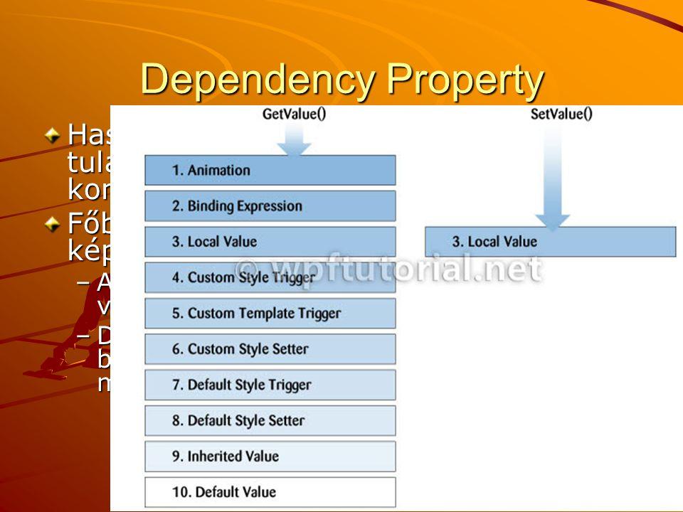 Dependency Property Hasonlóan néz ki mint a .NET tulajdonságok, de annál jóval komplexebb. Főbb eltérések a tulajdonságokhoz képest.