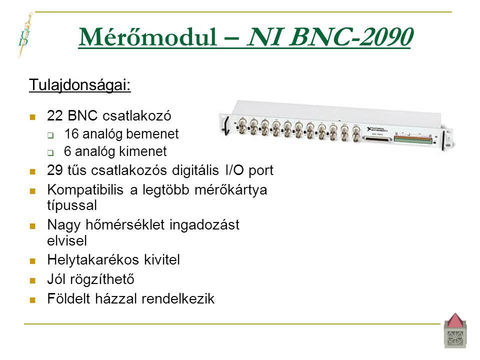 Mérőmodul – NI BNC-2090 Tulajdonságai: 22 BNC csatlakozó