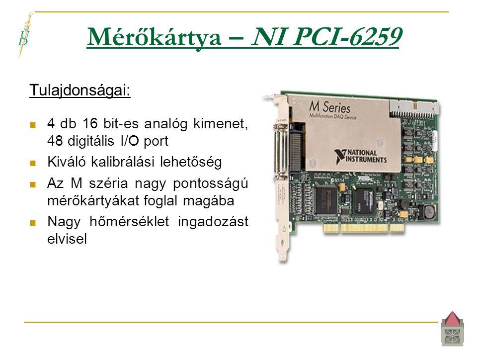 Mérőkártya – NI PCI-6259 Tulajdonságai: