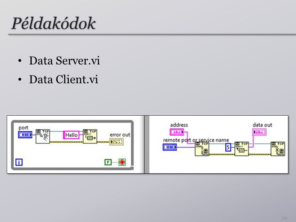 Példakódok Data Server.vi Data Client.vi