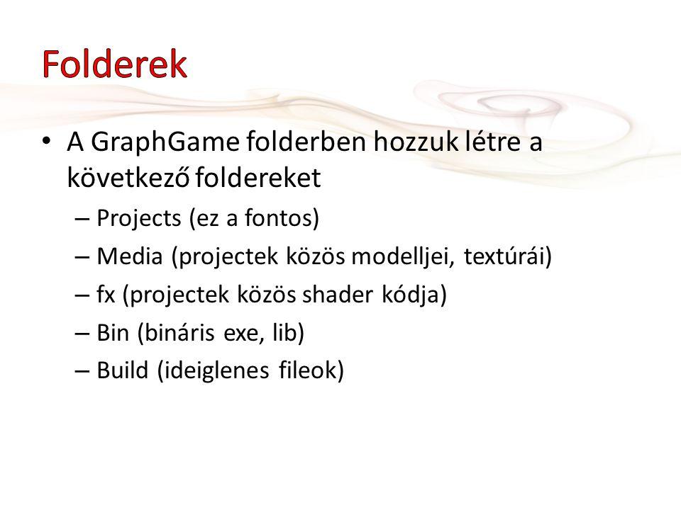 Folderek A GraphGame folderben hozzuk létre a következő foldereket