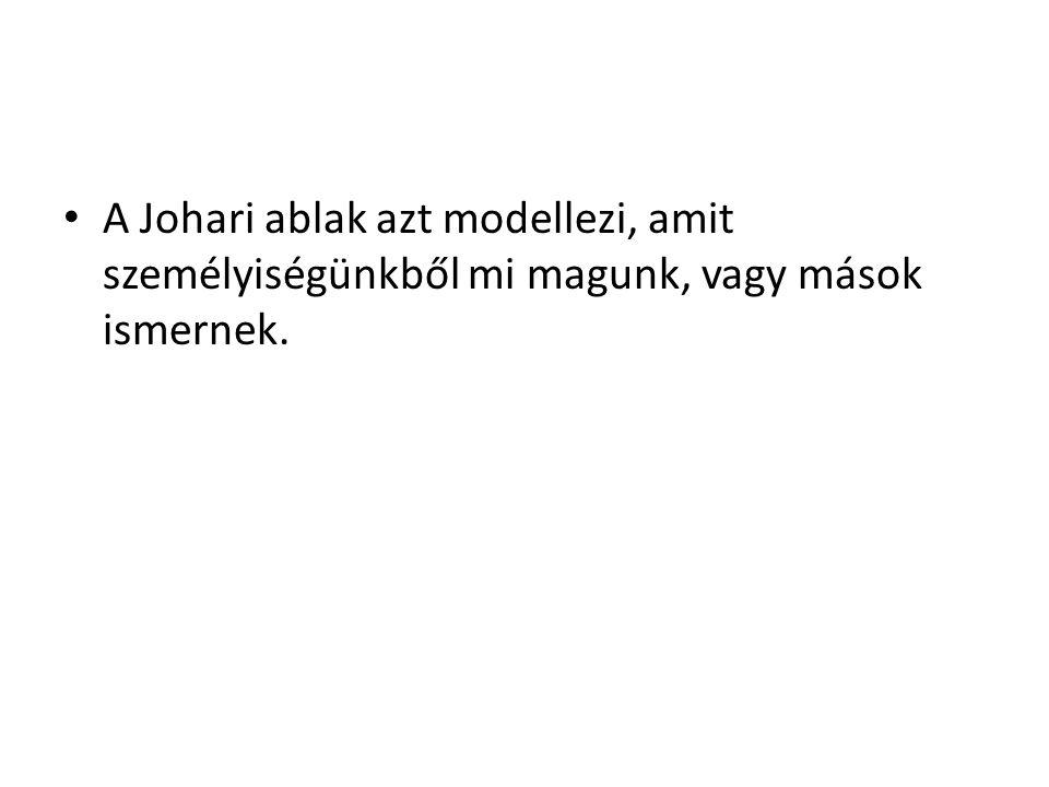 A Johari ablak azt modellezi, amit személyiségünkből mi magunk, vagy mások ismernek.