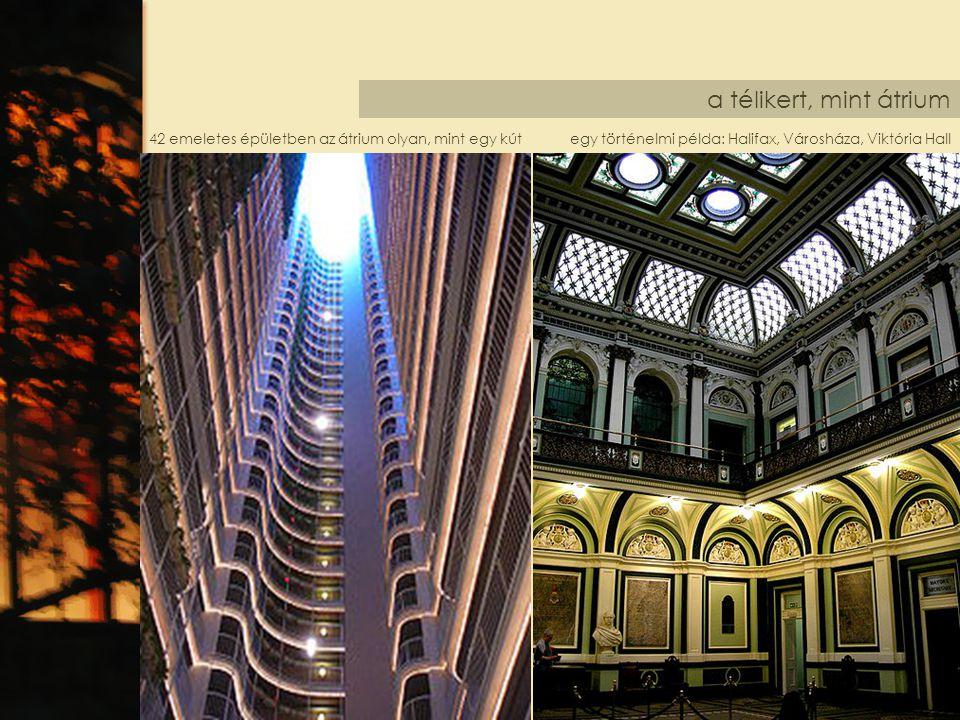 a télikert, mint átrium 42 emeletes épületben az átrium olyan, mint egy kút.